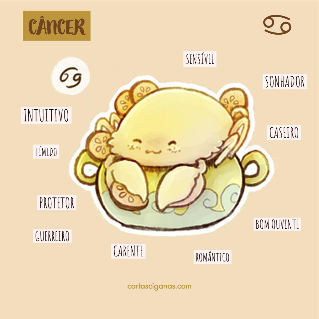características de câncer
